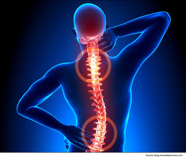 Image result for back-pain-relief-jpg